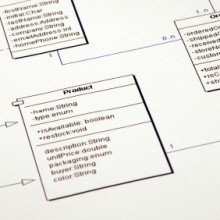 Software Architecture Class Diagram